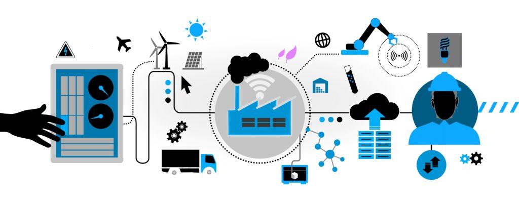 industria 4.0 gestione produzione euris